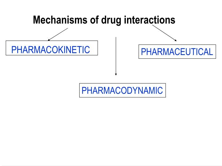Mechanisms of drug interactions