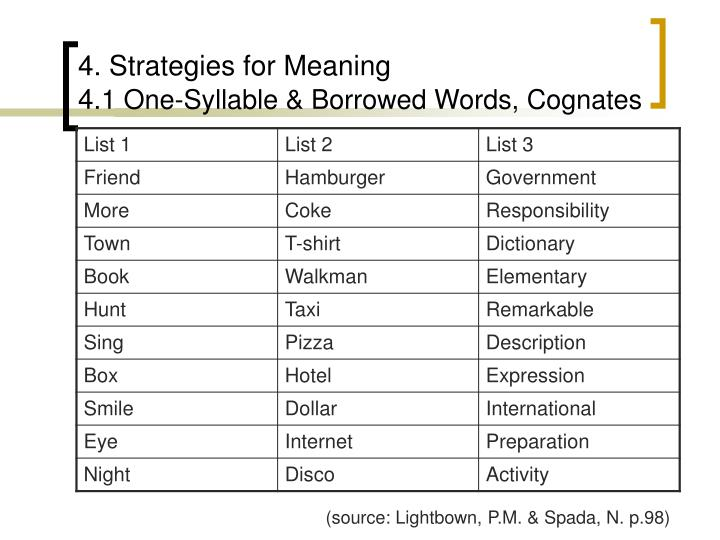 4. Strategies for Meaning