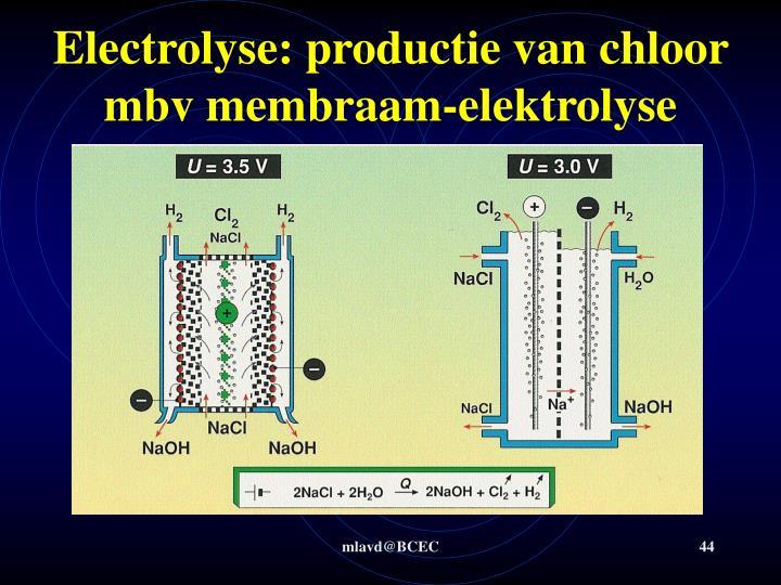 Electrolyse: productie van chloor mbv membraam-elektrolyse