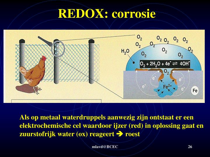 REDOX: corrosie