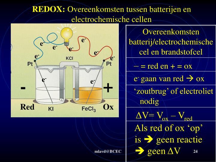 REDOX: