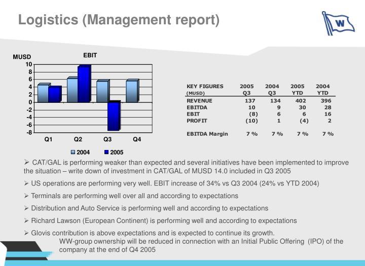 Logistics (Management report)