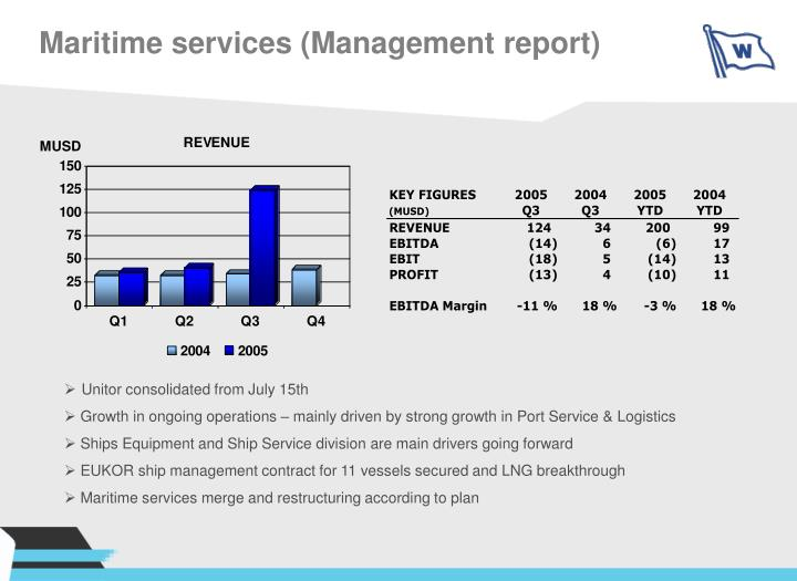 Maritime services (Management report)