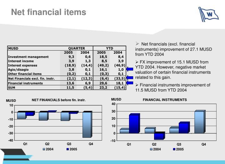 Net financial items