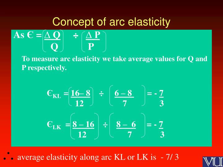 Concept of arc elasticity