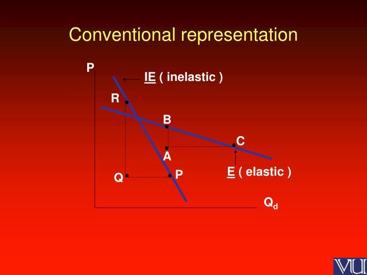 Conventional representation
