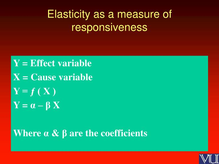 Elasticity as a measure of responsiveness
