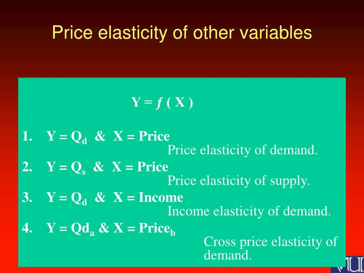 Price elasticity of other variables
