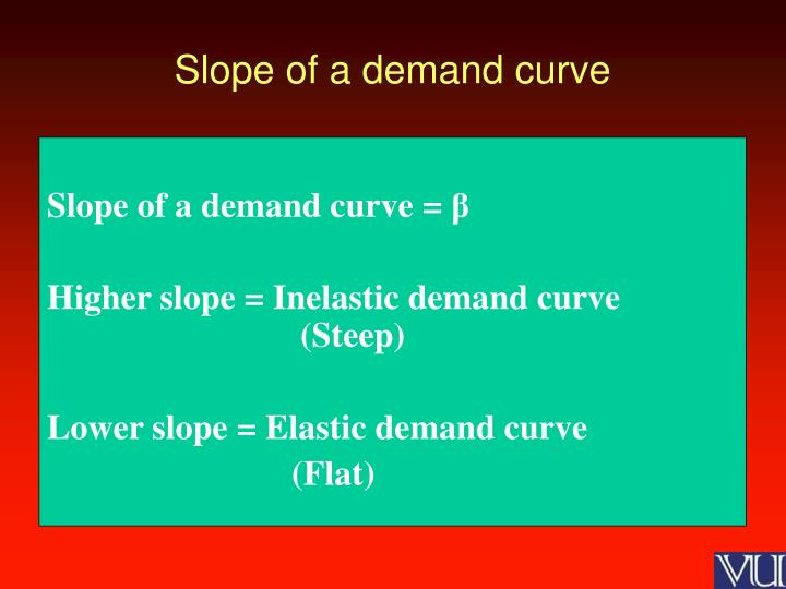 Slope of a demand curve