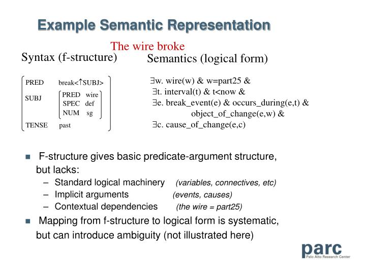 Syntax (f-structure)