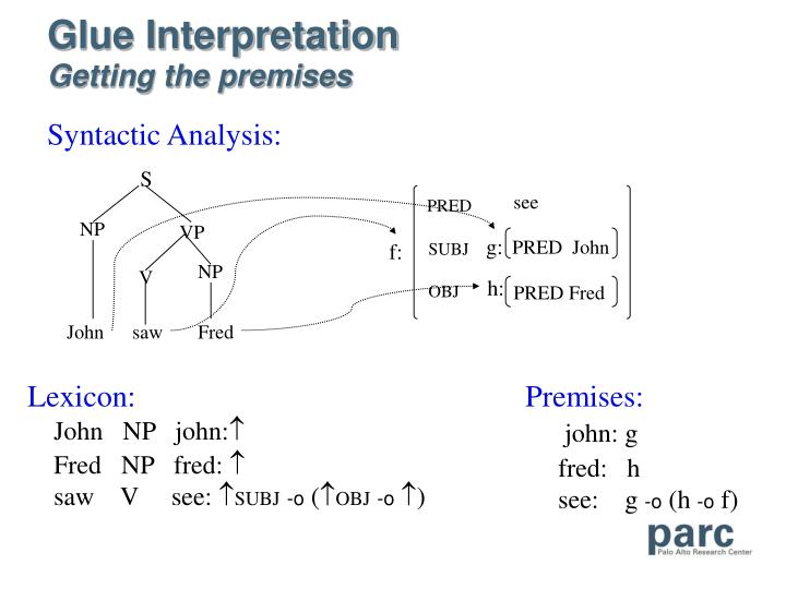 Syntactic Analysis: