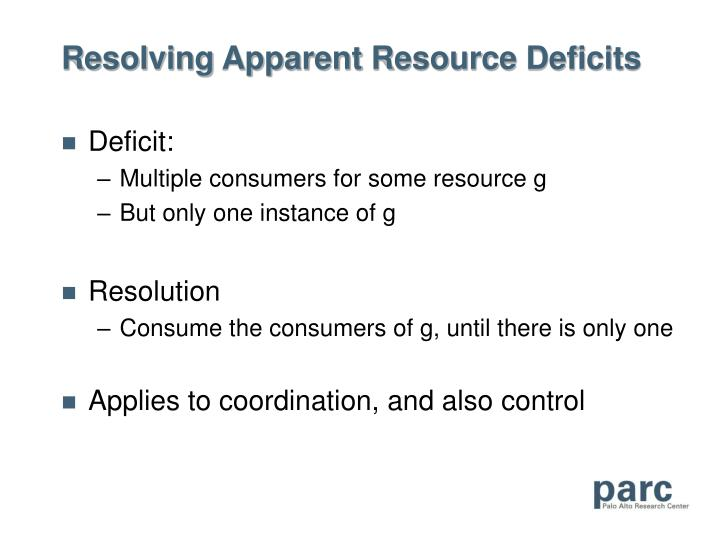 Resolving Apparent Resource Deficits