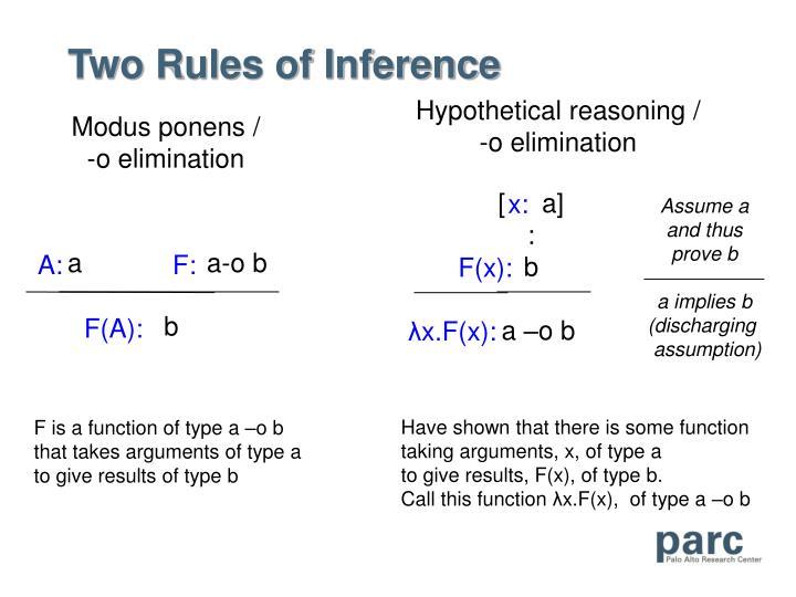 Hypothetical reasoning /