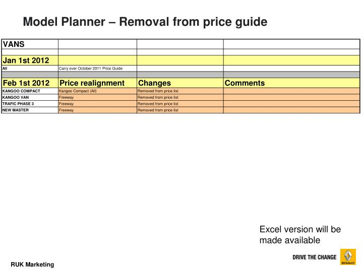Model Planner – Removal from price guide