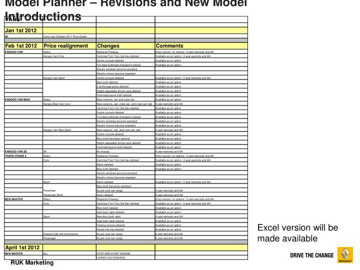 Model Planner – Revisions and New Model Introductions