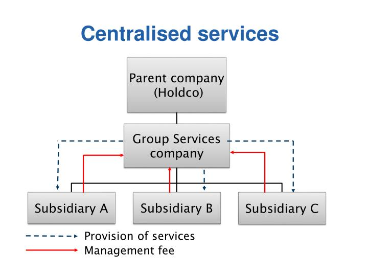 Centralised services