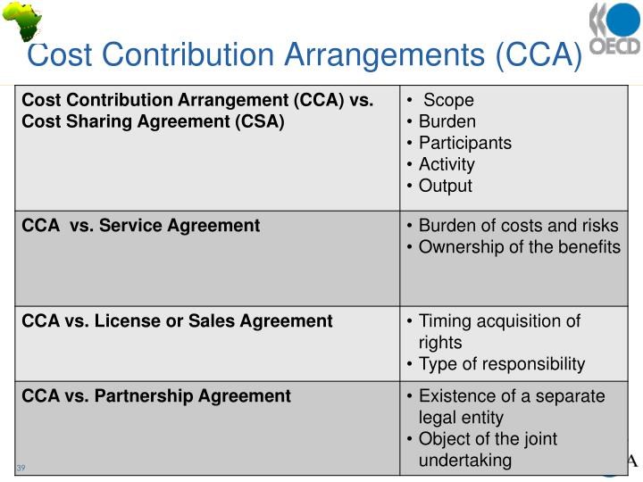 Cost Contribution Arrangements (CCA)