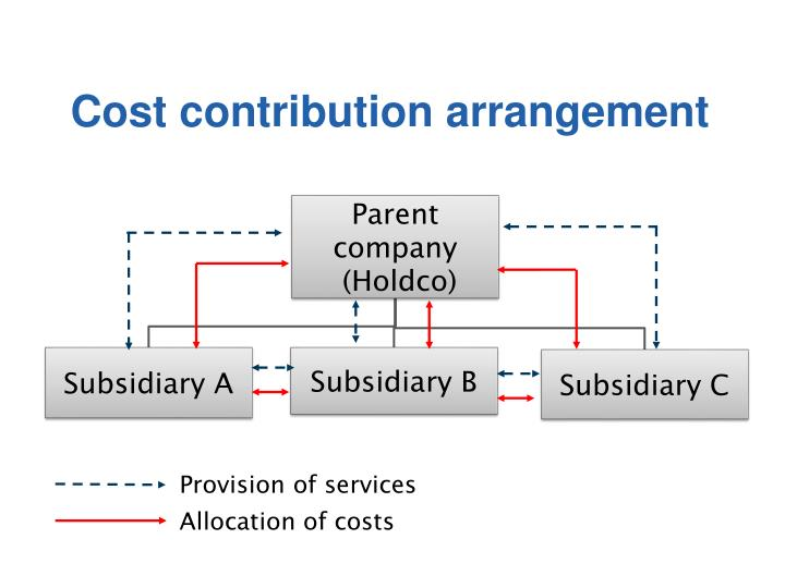 Cost contribution arrangement