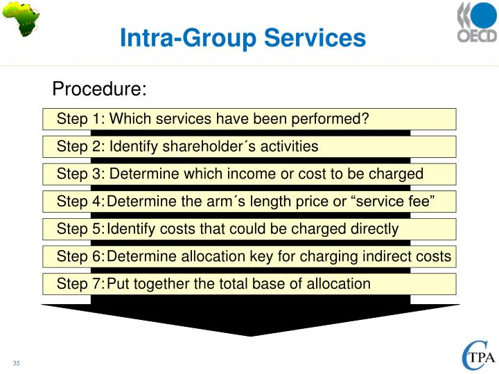 Intra-Group Services