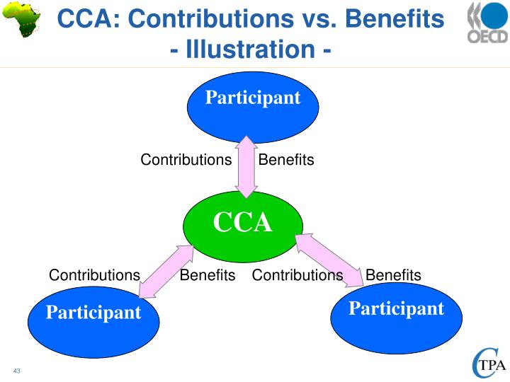 CCA: Contributions vs. Benefits