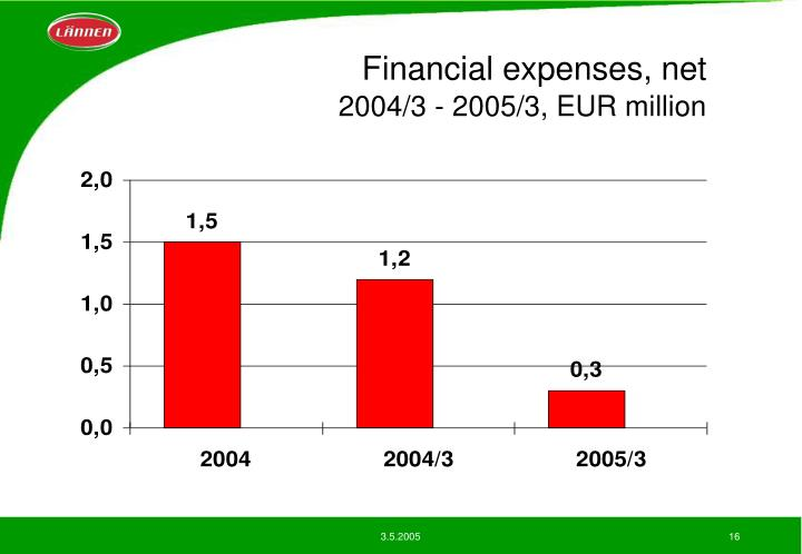 Financial expenses, net