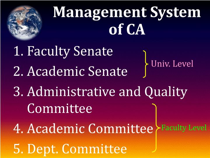 Management System of CA