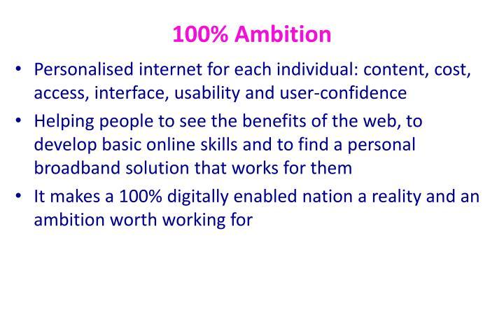 100% Ambition