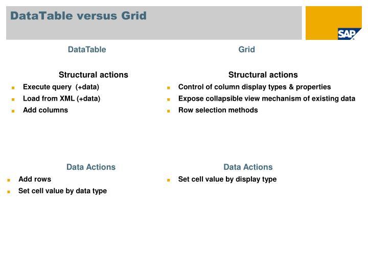 DataTable versus Grid