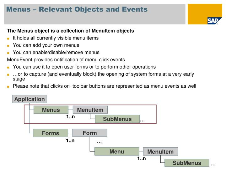 Menus – Relevant Objects and Events