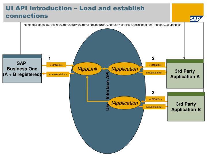 UI API Introduction