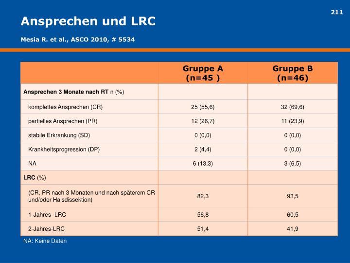Ansprechen und LRC