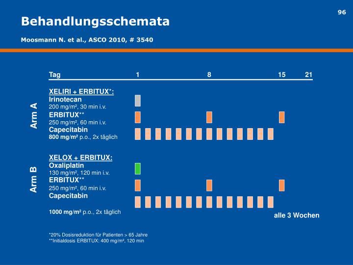Behandlungsschemata
