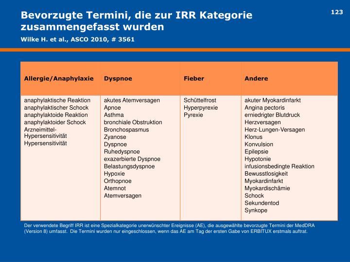 Bevorzugte Termini, die zur IRR Kategorie zusammengefasst wurden