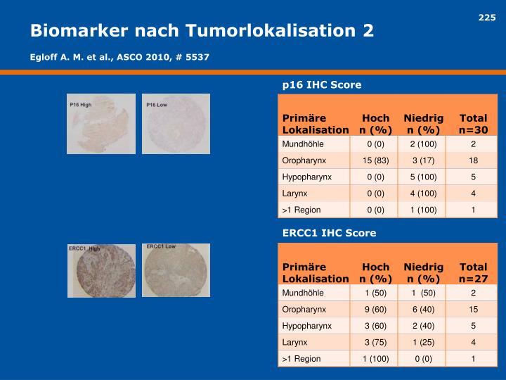 Biomarker nach Tumorlokalisation 2