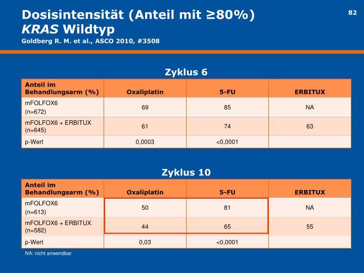 Dosisintensität (Anteil mit ≥80%)