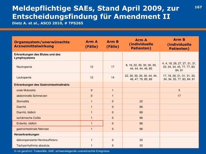 Meldepflichtige SAEs, Stand April 2009, zur Entscheidungsfindung für Amendment II