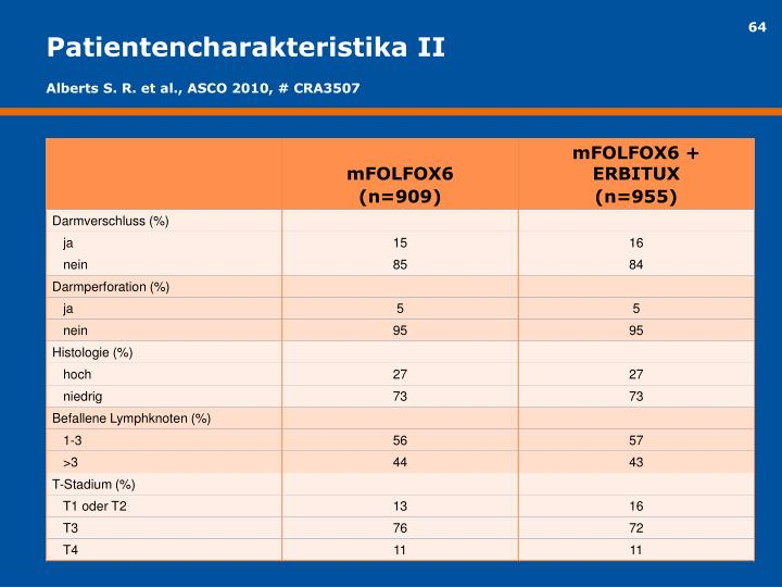 Patientencharakteristika II