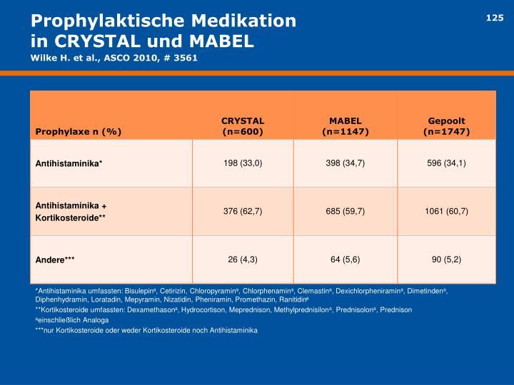 Prophylaktische Medikation