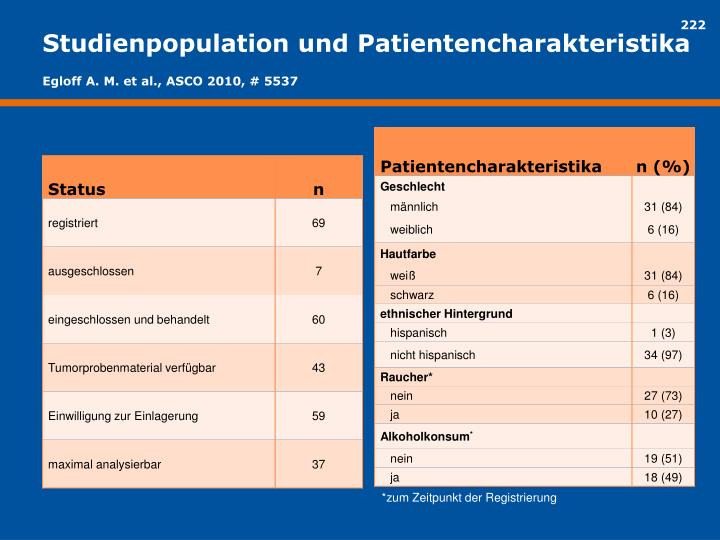 Studienpopulation und Patientencharakteristika