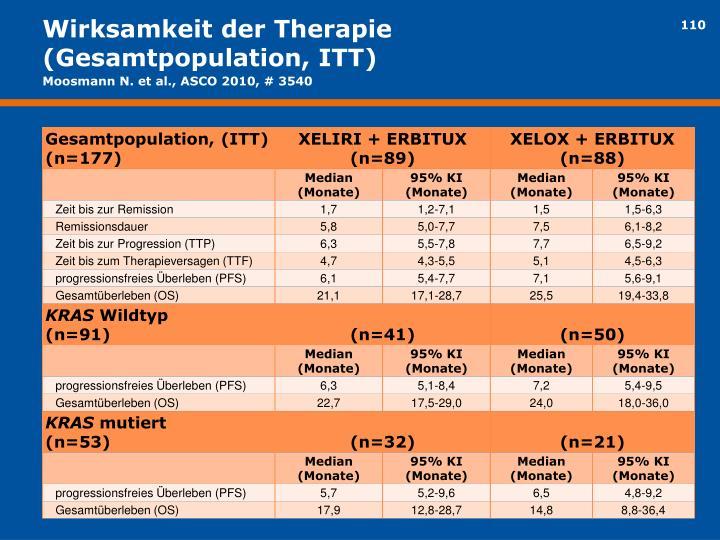 Wirksamkeit der Therapie
