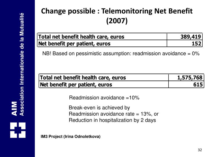 Change possible : Telemonitoring Net Benefit (2007)
