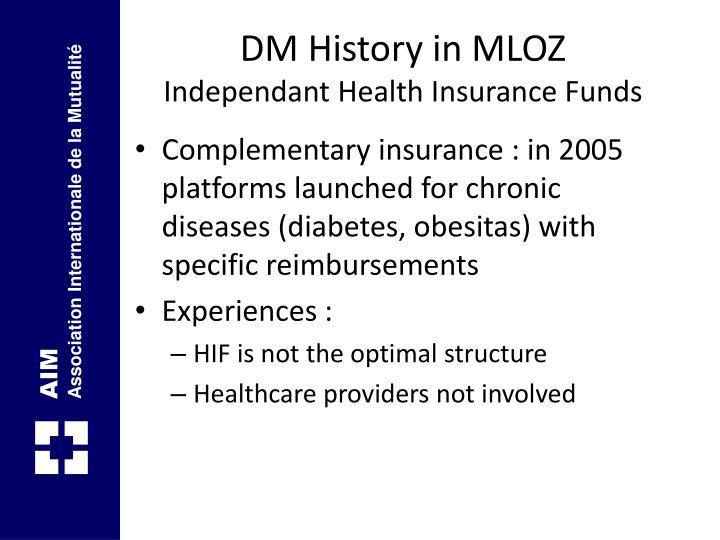 DM History in MLOZ