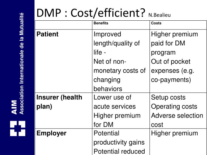 DMP : Cost/efficient?