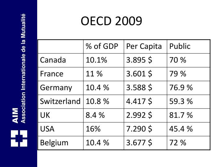 OECD 2009