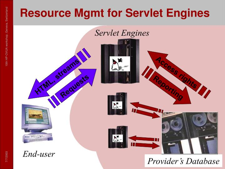 Resource Mgmt for Servlet Engines