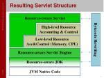 resulting servlet structure