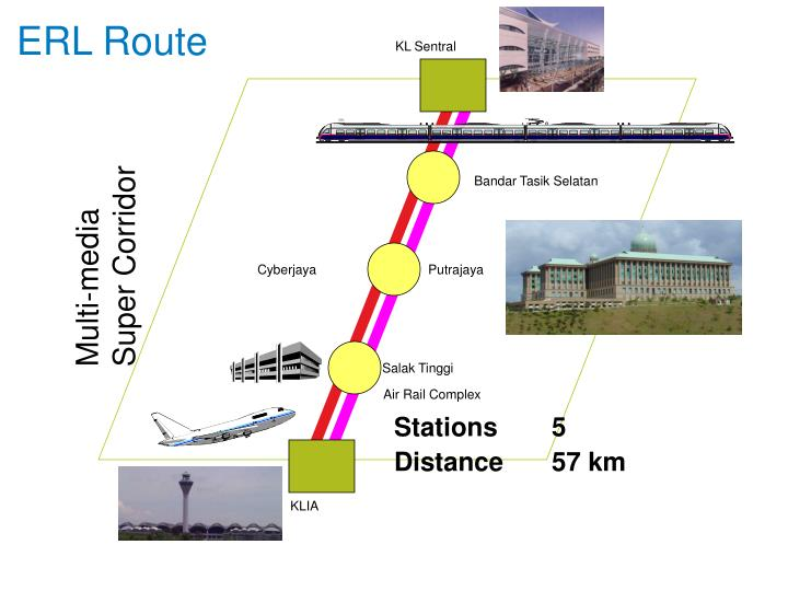 ERL Route