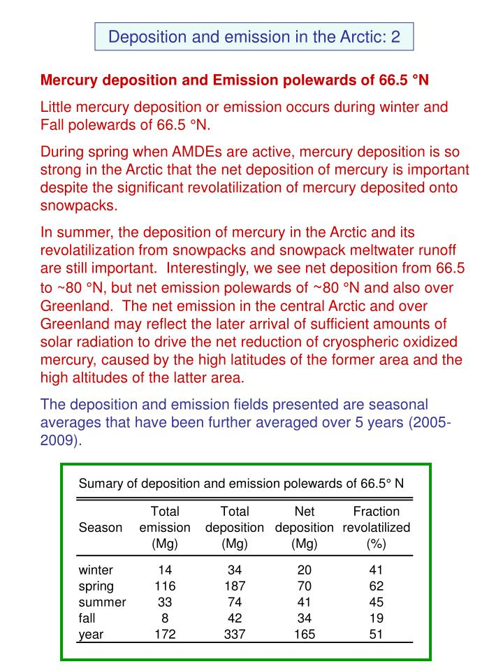 Deposition and emission in the Arctic: 2