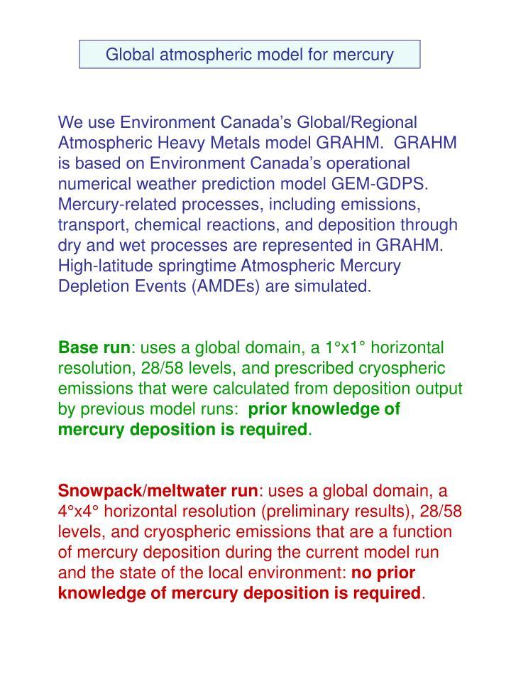 Global atmospheric model for mercury