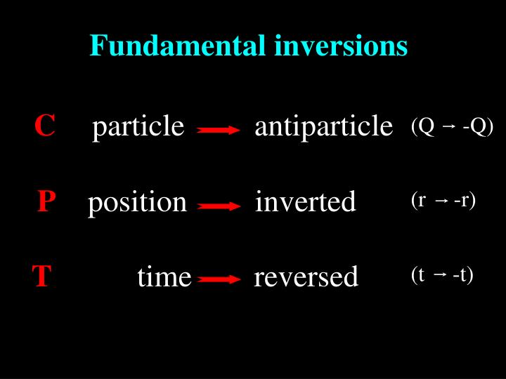 Fundamental inversions